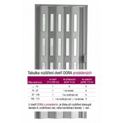 Přídavná prosklenná lamela HOPA Dora 3 - bílá